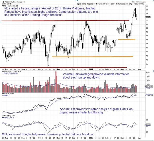 facebook_stock_chart